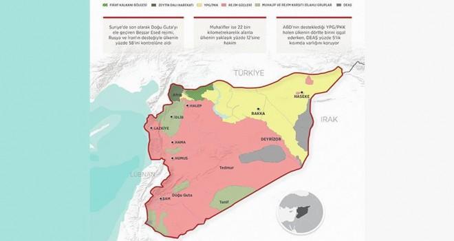 Suriye'de hakimiyet alanlarında son durum