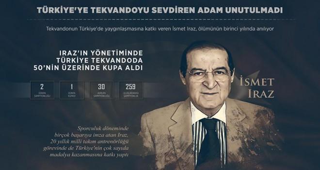 Türkiye'ye tekvandoyu sevdiren adam unutulmadı