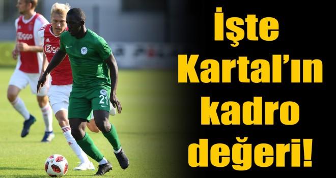 İşte Atiker Konyaspor'un kadro değeri!