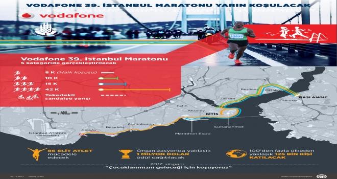 GRAFİKLİ  Vodafone 39. İstanbul Maratonu yarın koşulacak