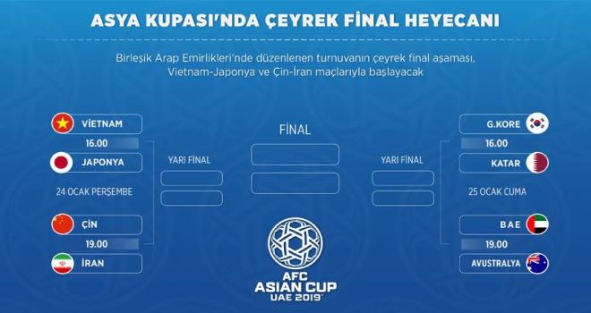 Asya Kupasında çeyrek final heyecanı