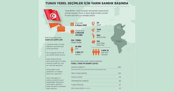Tunus yerel seçimler için yarın sandık başında