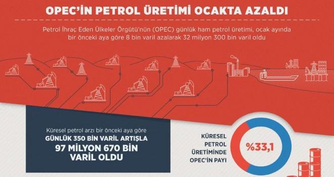 OPEC'in petrol üretimi ocakta azaldı