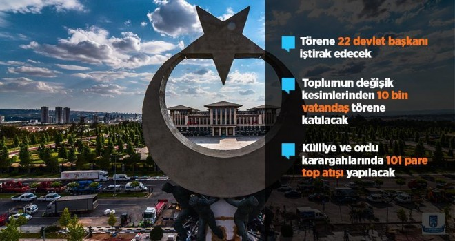 Erdoğan'ın yeminiyle 'yeni sistem' resmen başlayacak