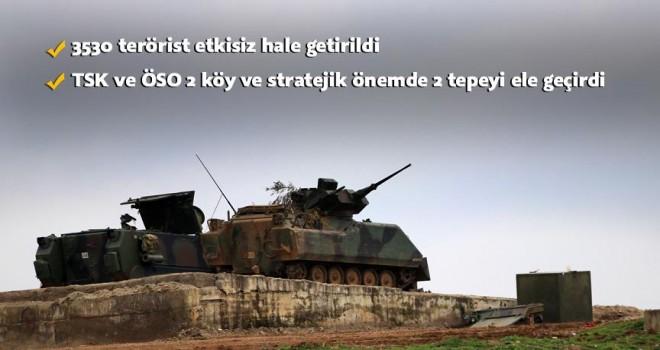 Afrin'de 2 köy ve stratejik önemde 2 tepe ele geçirildi