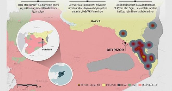 Suriye'de enerji savaşı sürüyor
