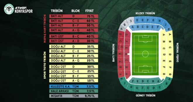 Konyaspor-Trabzonspor maçının biletleri satışa çıkıyor